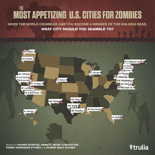 Trulia-zombie